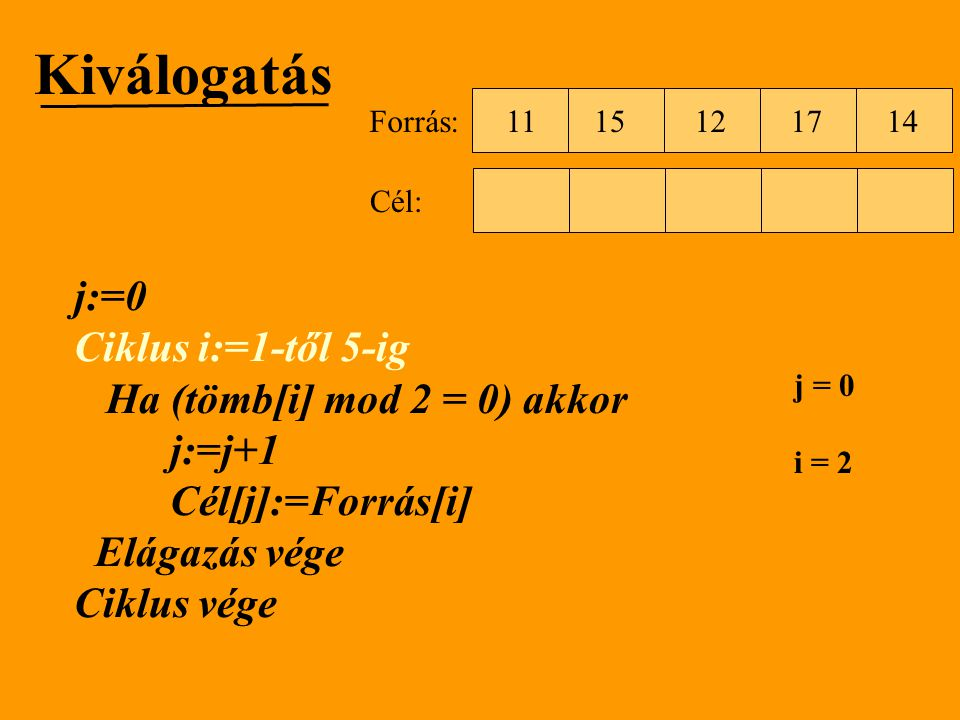 Kiválogatás j:=0 Ciklus i:=1-től 5-ig Ha (tömb[i] mod 2 = 0) akkor